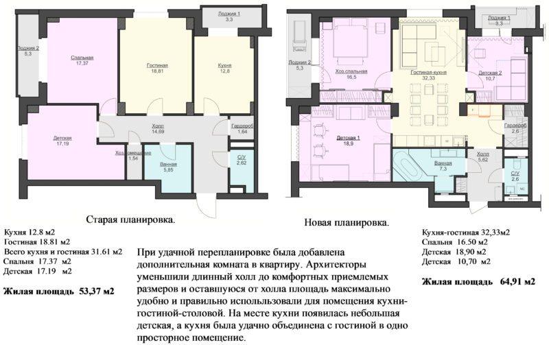 Улучшения планировки квартиры