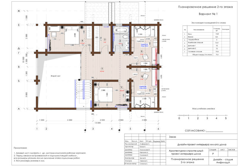 План деревянного дома, Второй этаж
