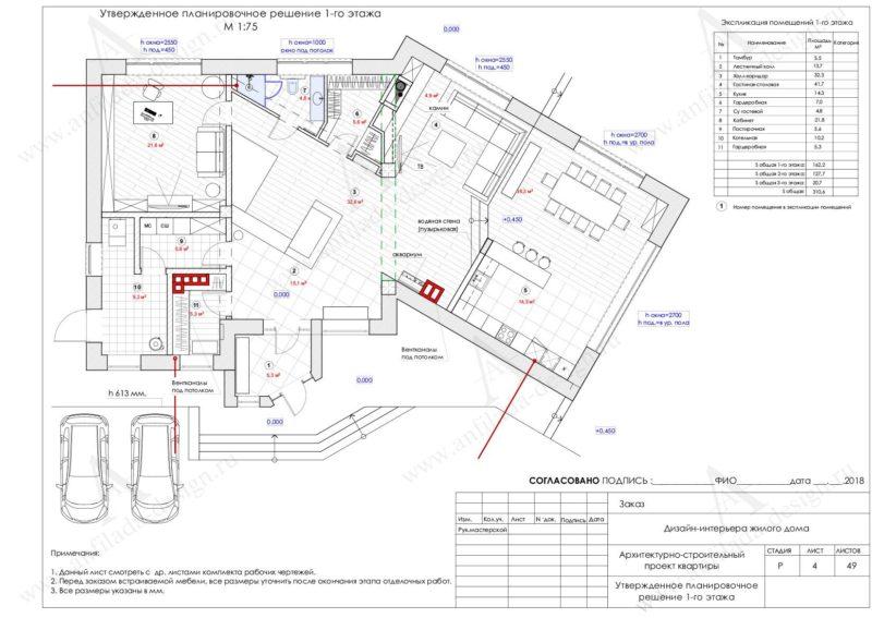 Планировка коттеджа 1 этаж загородного дома