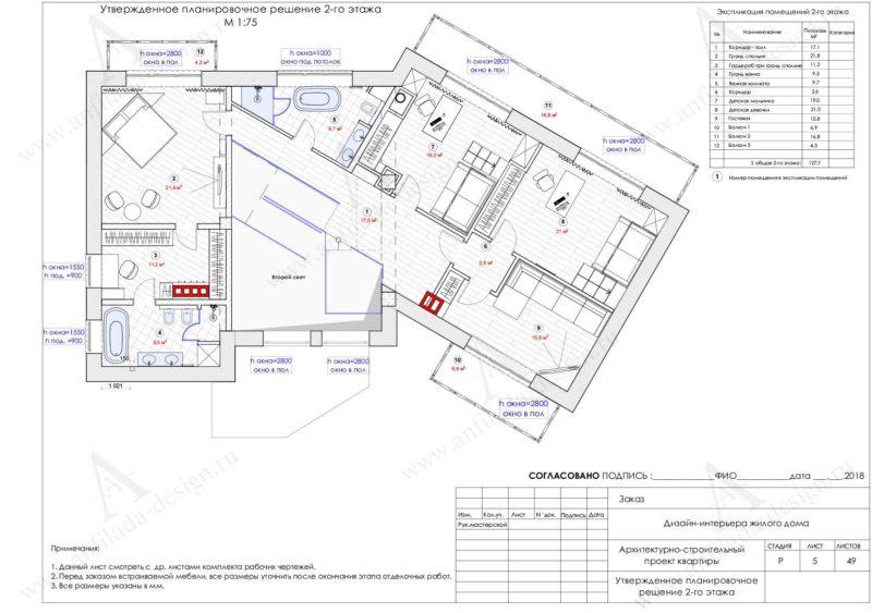 Планировка коттеджа 2 этаж загородного дома