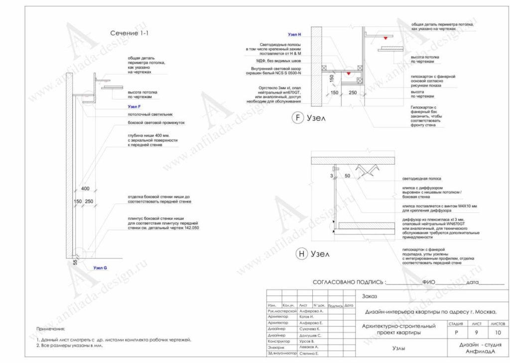 Разработать дизайн проект магазина одежды и поэтапно реализовать его в жизнь, помогут наши архитекторы и дизайнеры, пройдя все этапы проектирования от планировочной идем. до строительной документации и 3-D визуализации интерьера магазина.