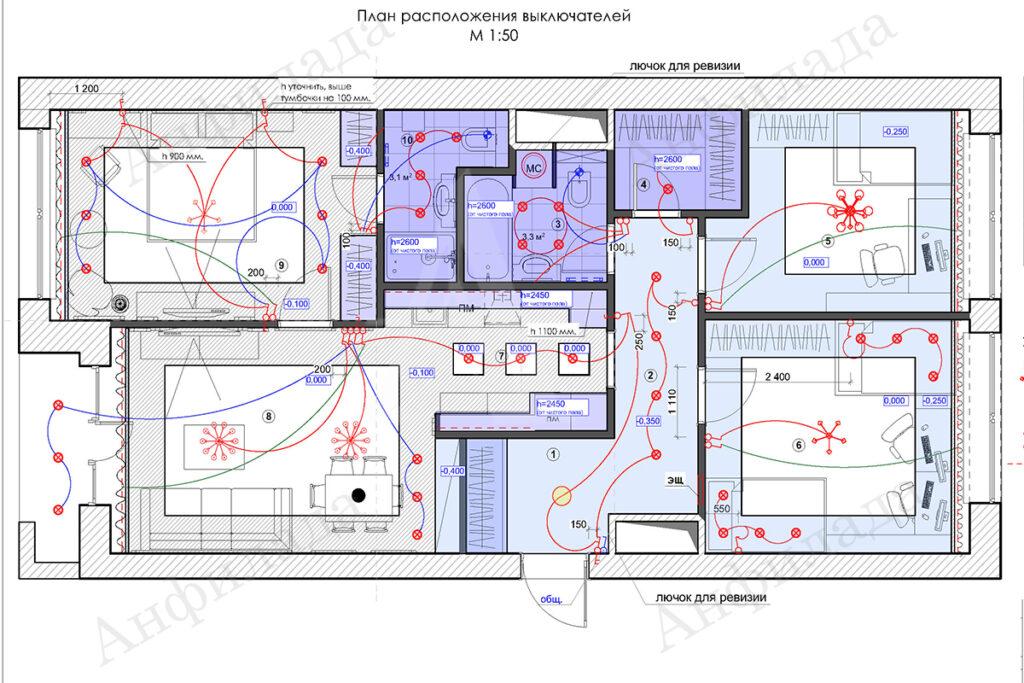 План квартиры Строительный этап проектирования